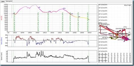 Steamboat 8-29-08 chart